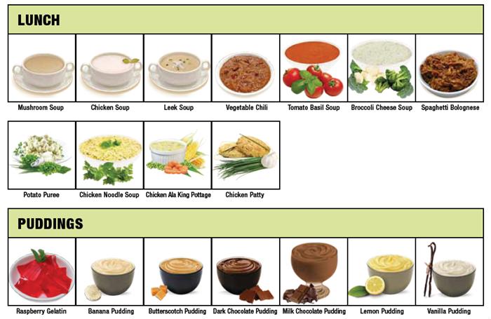 Spokane Chiropractor, Spokane WA: Ideal Protein Foods
