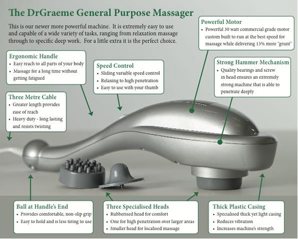 strength massager