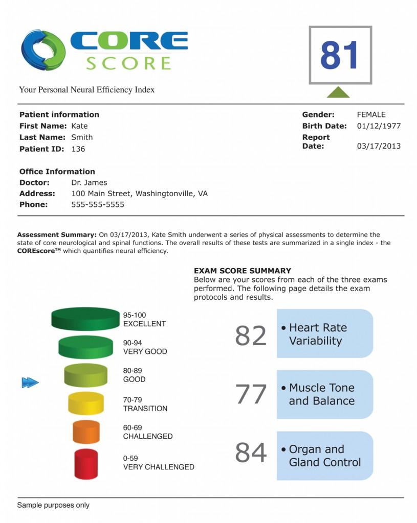 CoreScore Report