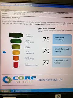 Your Core Score