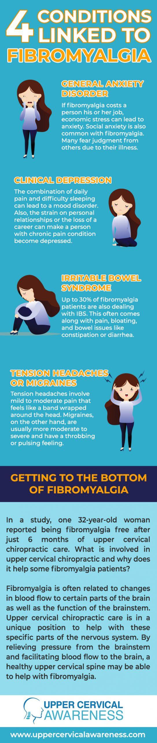 devastating-associated-conditions-linked-fibromyalgia-scaled