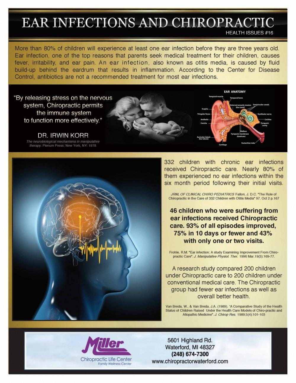 HI #16 EAR INFECTIONS.MILLER