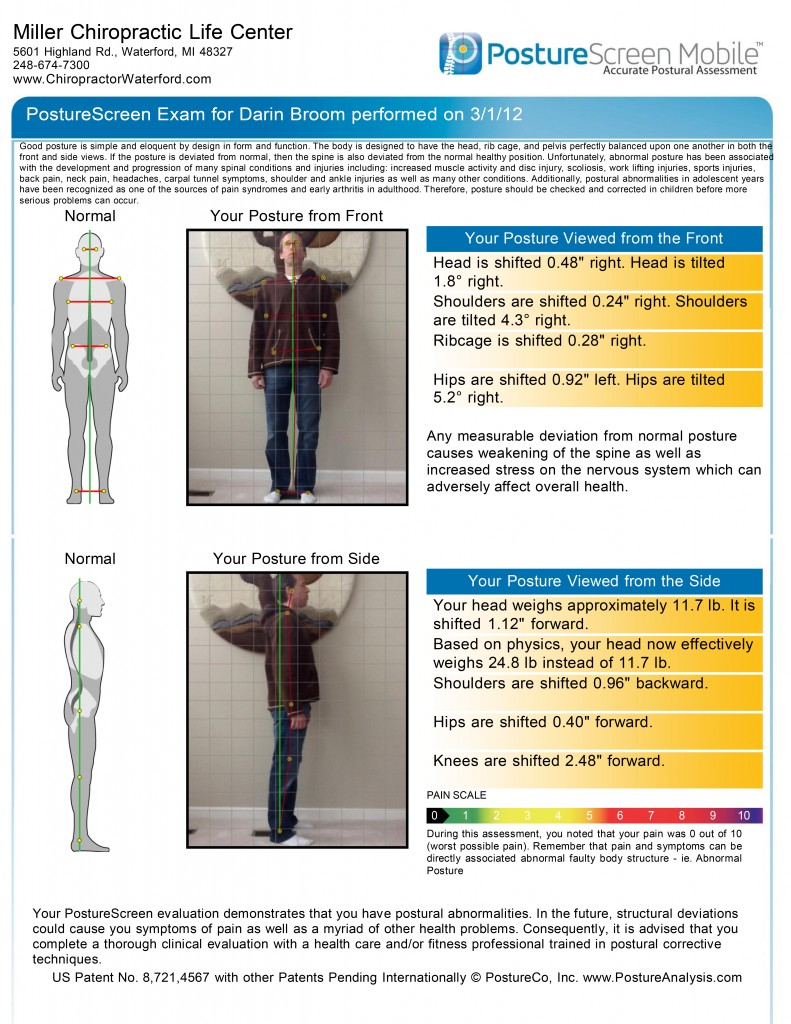 Posture Scan