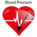 blood pressure chiropractic