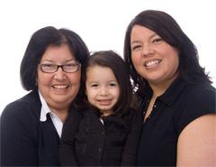 Maloney family