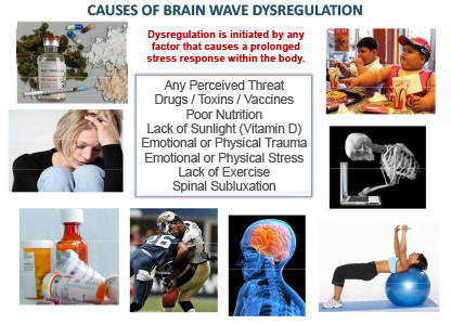 causes-of-dysregulation