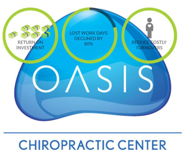 Oasis Corporate Wellness Benefits