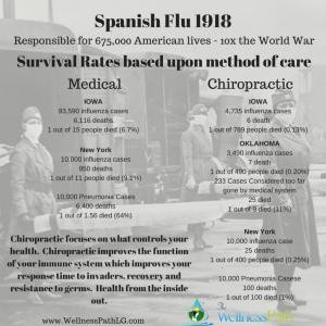 Spanish-Flu-1918-1024x1024
