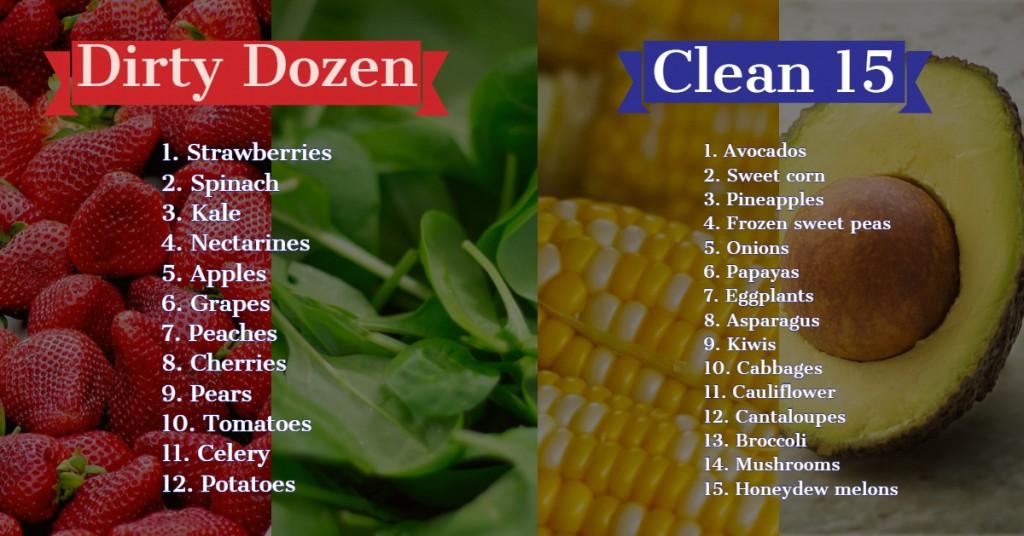 dirty-dozen-clean-15