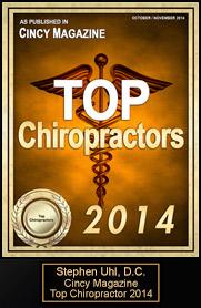 Top Chiropractors Award 2014