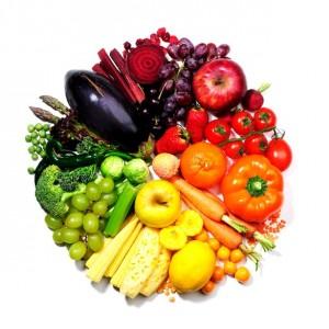 Eat-a-Rainbow-Wellness