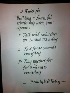 Relationship rules shared by Malvern Chiropractor