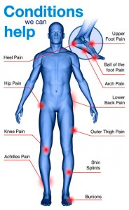 Orthotic benefits