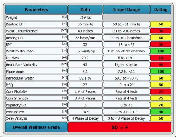 Wellness store card