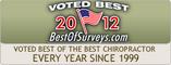 2012 vote best