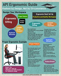 Ergonomic guide graphic