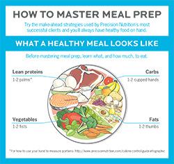 master meal plan