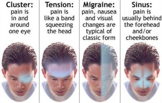 Headache Treatment Plano