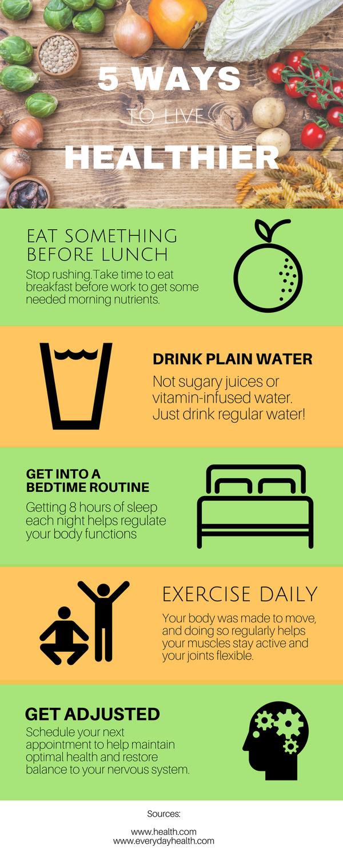 live-healthier