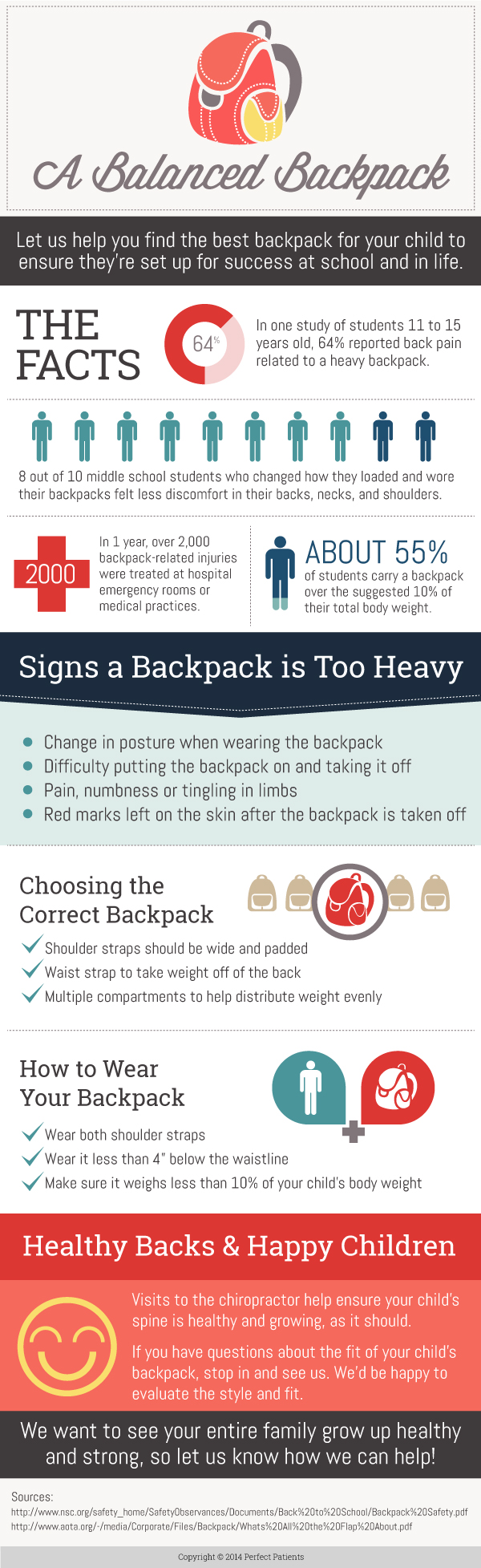 A Balanced Backpack Infographic