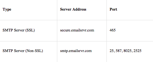 Outbound Servers Example