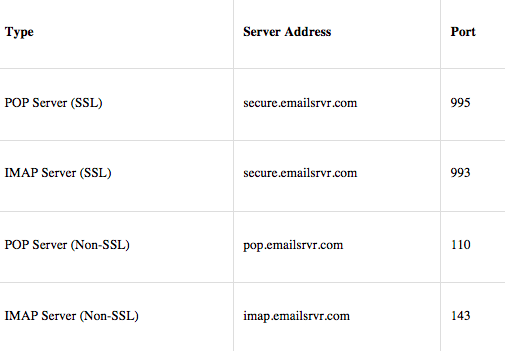 Inbound Servers Example