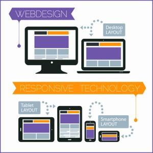 chiropractic website design