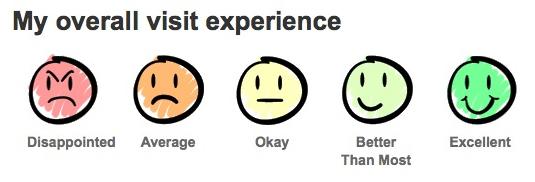 New Patient Survey