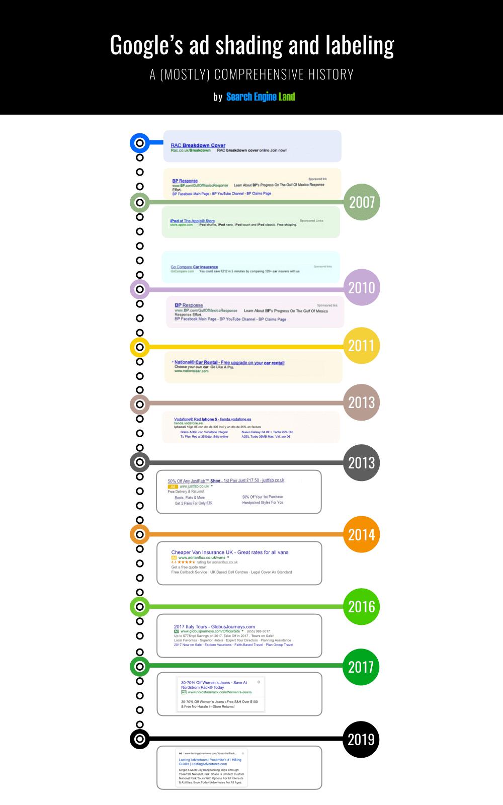 google-ads-infographic